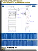 Air Density Separator Specifications